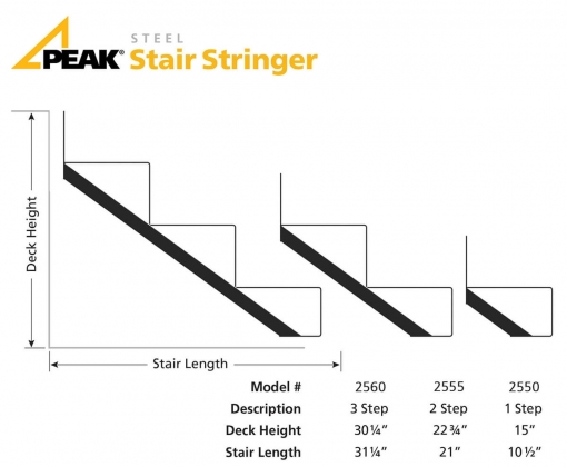 Peak-Stair-Riser-Rise-and-Run-USA